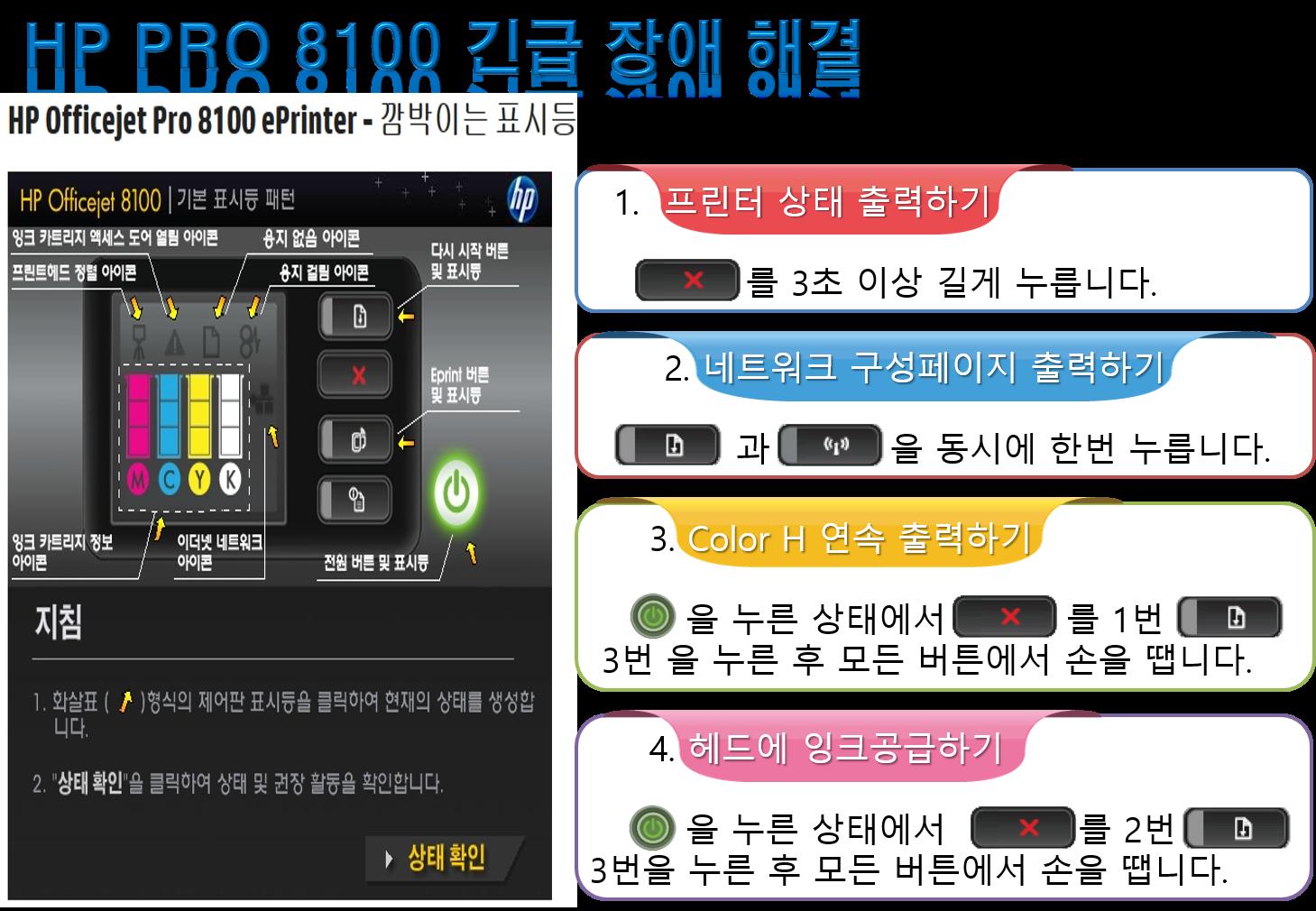 [★필독!]HP PRO 8100 프린터 긴급 장애 해결